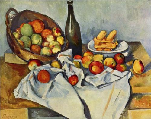 Basket of Apples  Artist: Paul Cezanne